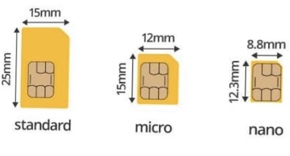 Telekom Kombikarte