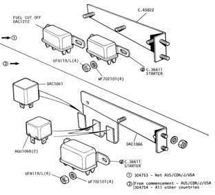 Thema anzeigen - Motorleerlauf unruhig