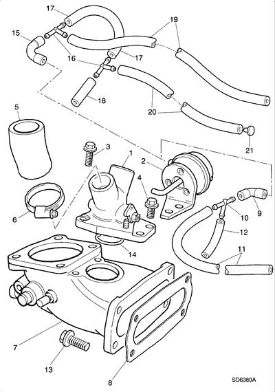Thema anzeigen - Vakuum Diagramm AJ27 SC Motor on