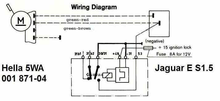 Xke Wiring Diagram - Wiring Diagrams on